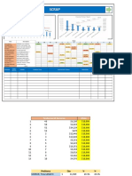 Gráfica Trend Pareto Action Paynter SCRAP 031219