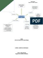 Mapa Mental, Registro de Cuentas Contables.docx