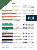 02 Web Fiber Overview En