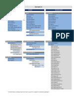 sk-estructura-corporativa-31.12.15-.pdf