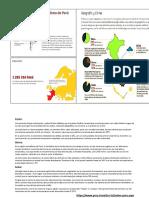 Texto Sobre El Territorio Peruano