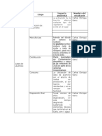 etapa 2 - descripcion del producto.docx