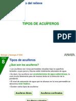 ACUIFERO-I.ppt