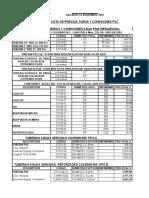 CONECTANDO & TINAPLAS, C.a.lista de Precios Tubos y Conexiones PVC Vigente Al 1ro Noviembre 2018