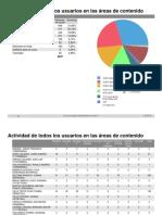 Actividad Usuarios Areas Contenido_1916047.pdf