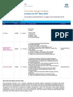25th May 2019 a&i Skill PDF