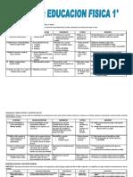 indicadores para educacion fisica.docx