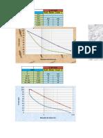 Base y Subbase Bandas Granulometricas