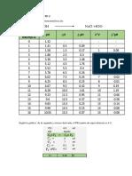 RESULTADOS-valoracion-potenciometrica-jheny.docx