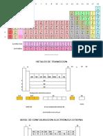 14.0 Metales de Transicion