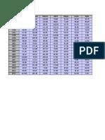 Plantilla de Curva-IDF CHACHAPOYAS