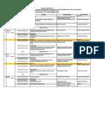 Jadwal Kegiatan Evaluasi Madeline 2018