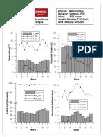 PNC Variables Climaticas Mensual