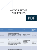 Woods in the Philippines