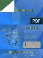 L2 Internet Hierarchy