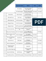 List of Industies1 (1)