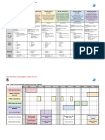 SeisenProgrammeofInquiry2018-19