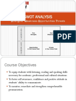 SWOT ANALYSIS .ppt