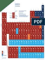 ACS Publications Periodic Table A4