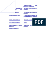 Teoria Geral do Negócio Jurídico.docx