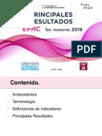 Indicadores de empleo en Paraguay