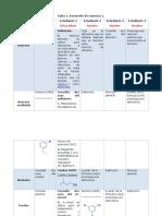 Tarea 2. Tabla 1. Hidrocarburos aromáticos, alcoholes y aminas..docx