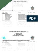 skncapenationalmerit2018-181101185521