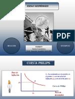 CAPÍTULO 05.  LA INFLACIÓN Y EL DESEMPLEO - 2013..pptx