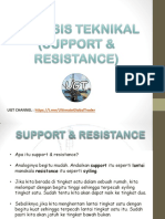 Analisis Teknikal (Support Resistance)