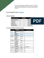 EDT PROYECTO GIS (2).docx