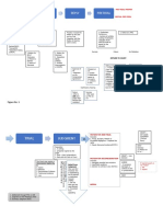 CIVIL PROCEDURE FLOW-CHART.docx