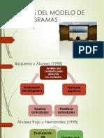 Fases Del Modelo de Programas