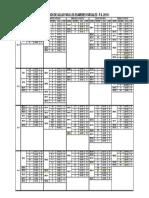 Distribucion Examenes Parciales 2019 1.PDF