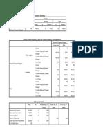 Case Processing Summary.docx