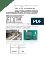 Plan de Alimentación Para Codornices en Crecimiento y Postura en La Granja 4JM