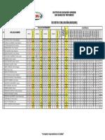 Registro Auxiliar Inglés SIDEM