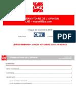 Observatoire de l'opinion - Novembre 2010 - Cotes de popularité