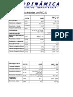 Pvc Propriedades Caracteristicas