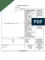 Formulario de Estructuras (1)