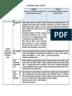 CARTELES DE COMPETENCIAS Y DESEMPEÑOS CUARTO.docx