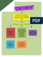 Noveno Mapa Empowerment