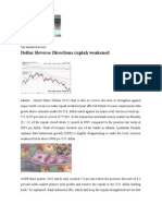 Dollar Reverse Directions Rupiah Weakened