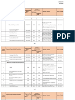 San Pedro Local Development Investment Program 2017-2022