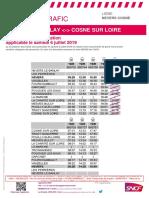 Nevers-Cosne 6 juillet
