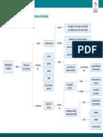 Base5 Modelagem Dados Sint Cap1