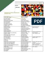 NEMACKE POSLOVICE.pdf