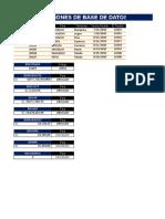 Examen Práctico Excel Profesional 02 - MARVIN