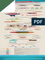 Como-fazer-infográficos.pdf