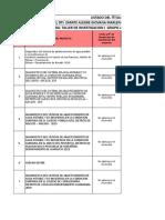 Registro de Sub Proyectos-TALLER 1-A