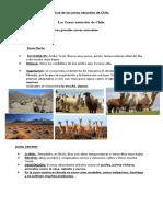 guia de refuerzo zonas naturales (1).doc
